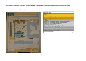 thumbnail of Auswertung 2. Planungswerkstatt